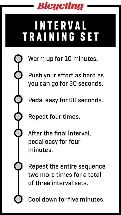 Best HIIT Workouts - High Intensity Interval Training for