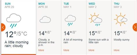 Weather forecast shows heavy rain before 10-day May