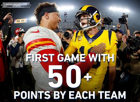 Mind-boggling stats: Rams and Chiefs epitomize offensive