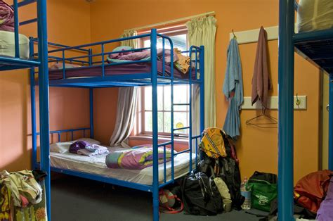 Which Hostel Booking Website Should You Use?